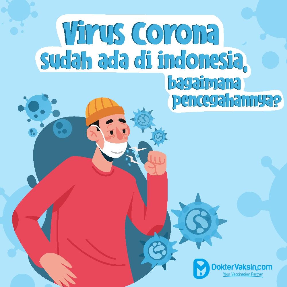 Corona Indonesia